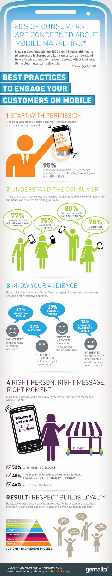 Mobile Marketing – Best Practices to Engage Your Customers on Mobile [Infographic] | Marketing, Social Media, E-commerce, Mobile, Videogames | Scoop.it