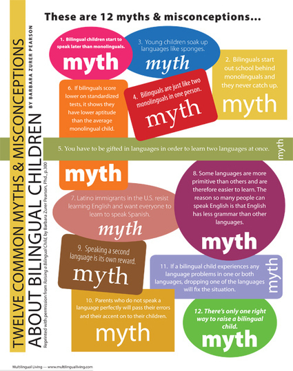 The importance of dual language immersion programs - Educational ...   Myths and Misconceptions about language acquisition   Scoop.it