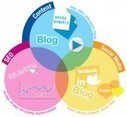 Using content marketing for agency business ... - Smart Insights   Gr8 Team Gr8 Work G8 Account   Scoop.it