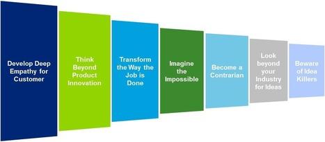 7 Habits of Innovators | bmgindia | Scoop.it