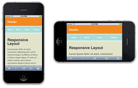 Responsive Web Design Demystified | eBuy | Scoop.it