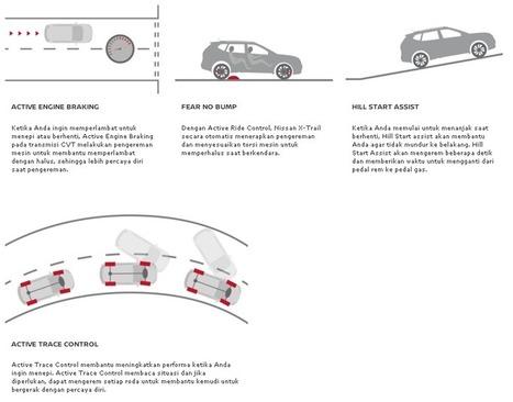 Nissan, Mobil Terbaik Pilihan Keluarga Indonesia   MutiaraBijak.com Kata Kata Mutiara dan Kata Kata Bijak Cinta   Scoop.it