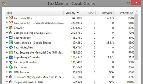 Why Chrome Uses So Much Freaking RAM | Ed Tech Chatter | Scoop.it