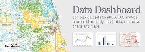 Charts and Graphs | MetroTrends | Digital Urbanism | Scoop.it