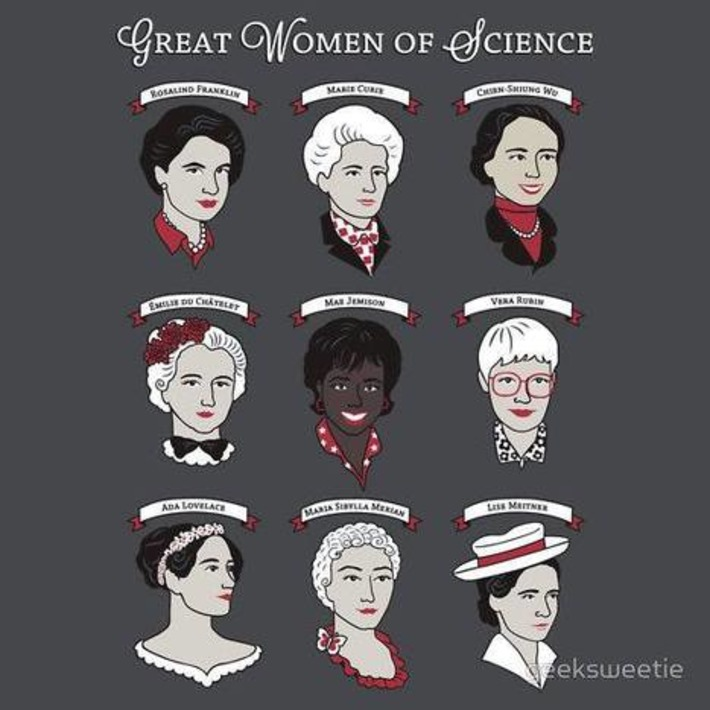 Great women of science | Cultural History | Scoop.it