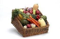 Role of Potassium in Maintaining Health | Healthcare | Scoop.it
