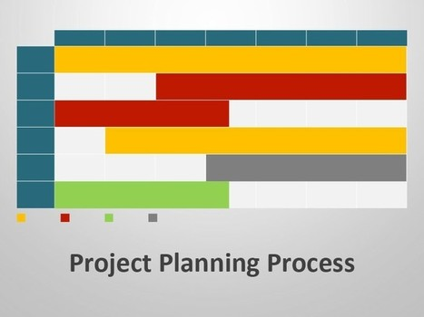 Project Planning Process Apple Keynote Template | Apple Keynote Slides For Sale | Scoop.it
