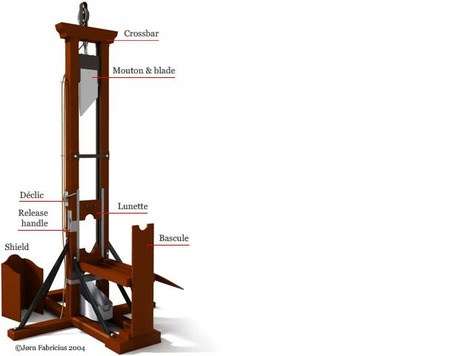 The Guillotine - History, facts and fiction of the symbol of the French revolution | Wahl World History | Scoop.it