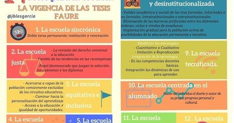 ACOGIDA: El blog de J.Blas García: 14 RETOS PARA LA ESCUELA DE HOY. | tic-tac-tic-tac | Scoop.it