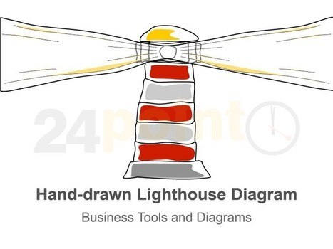 Lighthouse Diagram - Hand-drawn Single Slide in PowerPoint | PowerPoint Presentation Tools and Resources | Scoop.it
