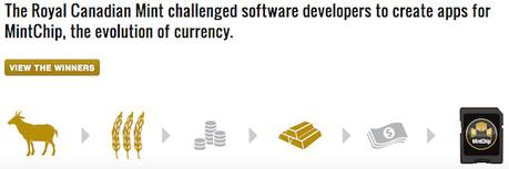 Bitcoin : la première étape d'une révolution monétaire et économique - FredCavazza.net   Futusrism   Scoop.it