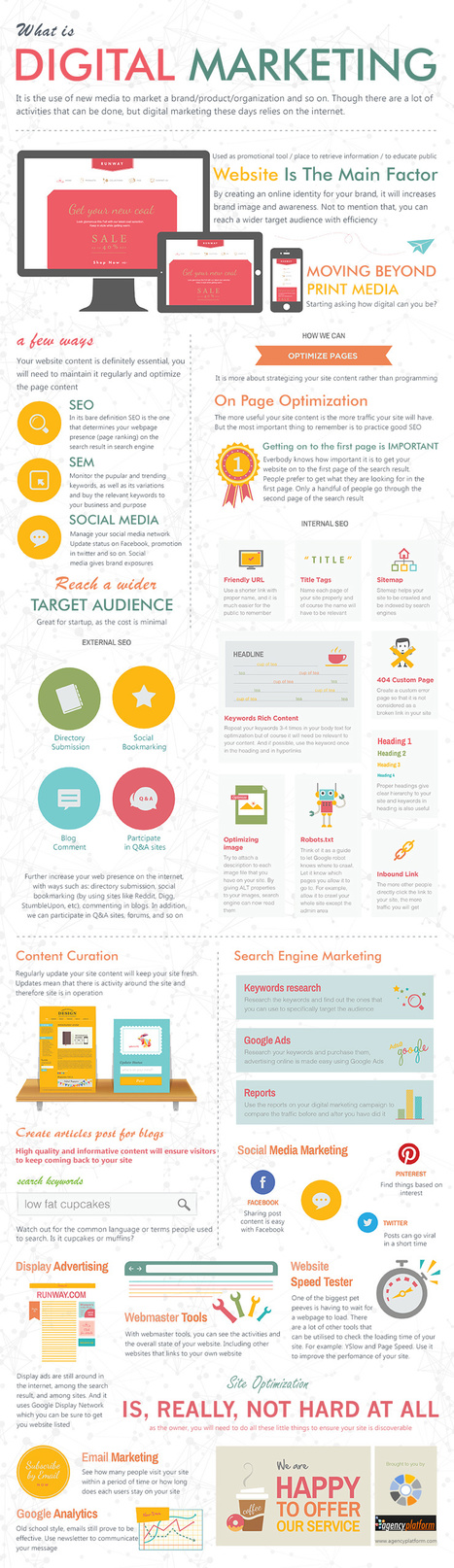 What Is Digital Marketing? – infographic /@BerriePelser | WordPress Google SEO and Social Media | Scoop.it