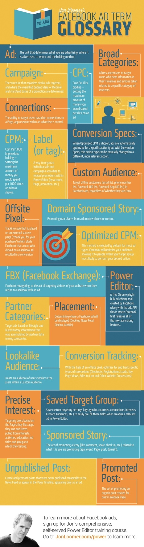Infographic: Facebook ad term glossary | MarketingHits | Scoop.it