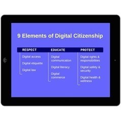 Essential elements of digital citizenship | modemlab | Scoop.it