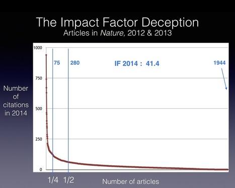 Denouncing the IF (imposter factor) | Evaluations, classements: mythes et réalités | Scoop.it