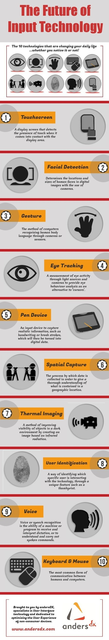 The future of Input Technology   Infographics Only   Technology in the Future   Scoop.it