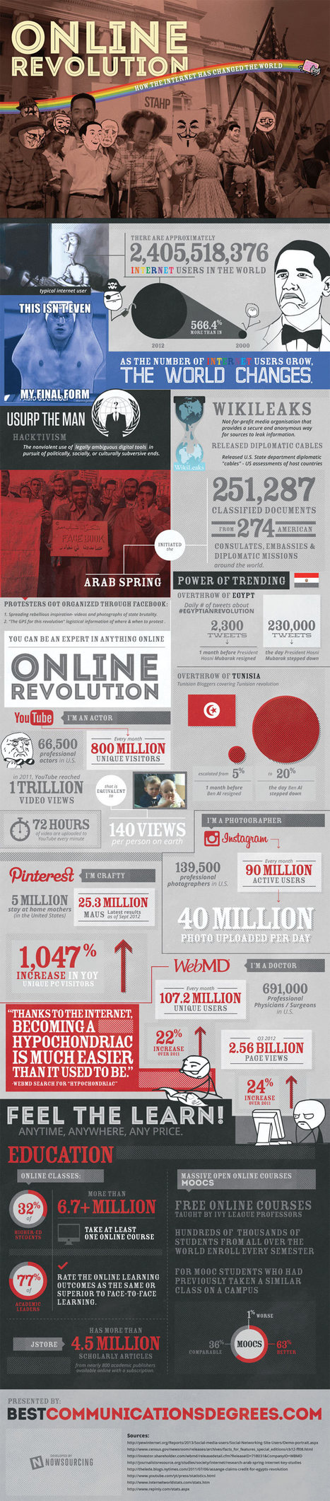 How The Internet and Social Media has changed the World – infographic /@BerriePelser | Integrated Brand Communications | CELESTICA | Scoop.it