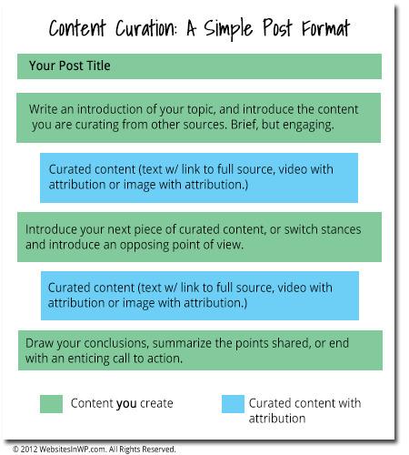 online content tips