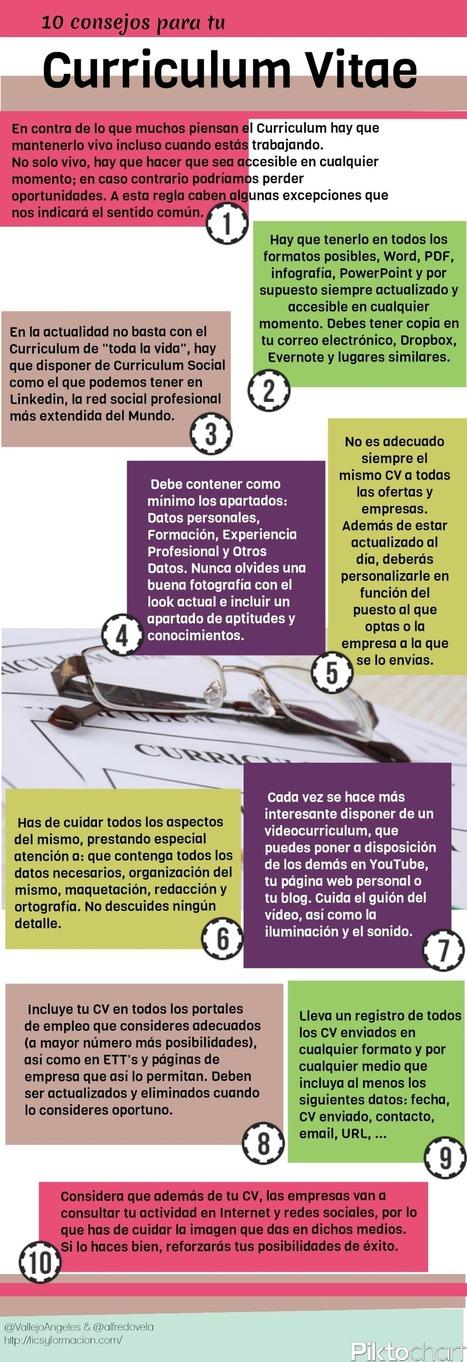 Infografía: Curriculum Vitae... | Consejitos para el curriculum | Scoop.it
