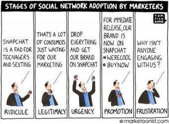Tweet from @ValaAfshar | marketing know-how | Scoop.it
