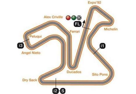 Πρόγραμμα μεταδόσεων Jerez: | MotoGP World | Scoop.it