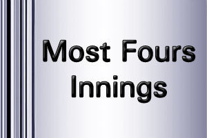 Test Maximum Fours innings   Most 4s in Test cricket   ICC World Twenty20   Scoop.it