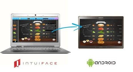 Android Based Digital Signage at IntuiLab | IntuiLab Updates | Scoop.it