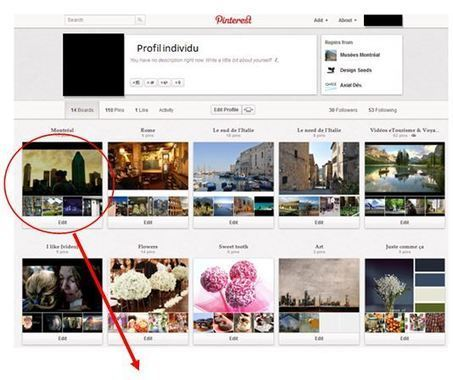 Utilisation de Pinterest comme outil marketing en tourisme | Marketing & Technology | Scoop.it
