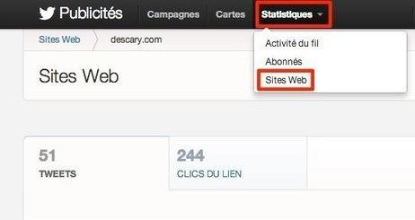 Twitter offre les statistiques concernant les tweets, retweets et clics qui pointent vers votre site Web | SEO et Webmarketing | Scoop.it