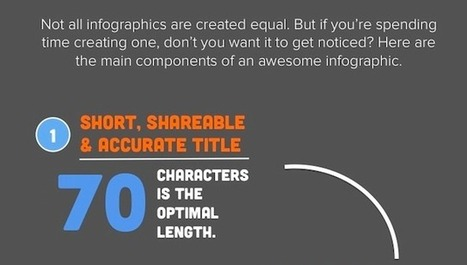 How to Make Your Infographic Clickable in 10 Minutes or Less | Presentation Techniques, Tools and Examples | Scoop.it