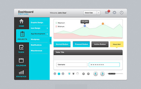 GraphicsFuel.com | Dashboard UI Elements PSD Freebie | photoshop ressources | Scoop.it