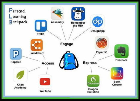 Personal Learning Backpack: Empower Learners using UDL Lens | UDL, mobile learning, and assistive technology | Scoop.it