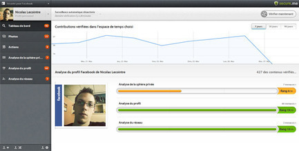 secure.me, la solution pour protéger votre vie privée sur les réseaux sociaux | Mydailymood | Scoop.it