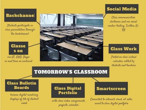 What's the Classroom of the Future Look Like? | Ask a Tech Teacher | William Floyd Elementary - 21st Century Learning | Scoop.it