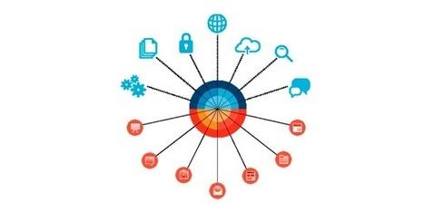 4 traits de caractère d'une entreprise socialisée | Institut de l'Inbound Marketing | Scoop.it