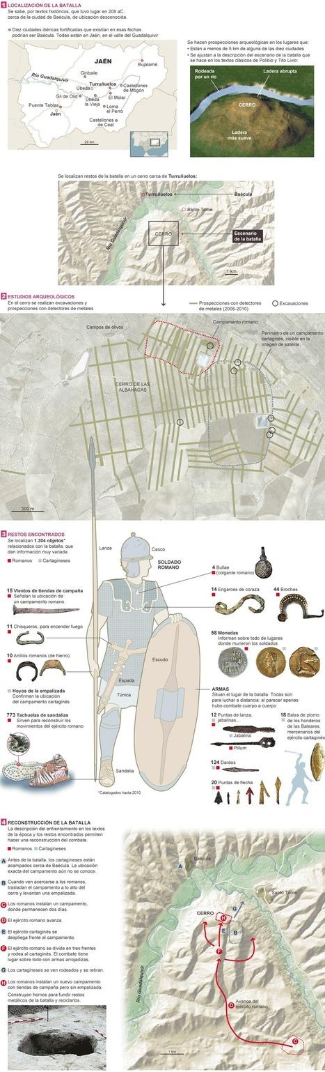 Reconstrucción de la batalla de Baécula | Ollarios | Scoop.it