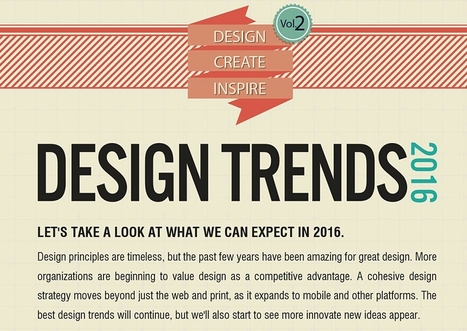 2016 Design Trends | Daily Infographic | Public Relations & Social Media Insight | Scoop.it