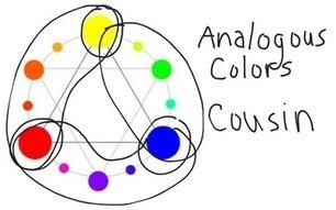Color Families | Educreations | Art Class | Scoop.it