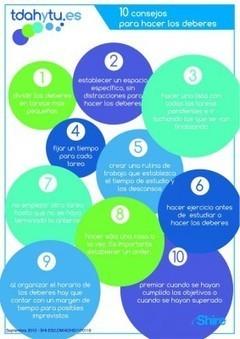 TDAH 10 consejos para hacer los deberes en casa -Orientacion Andujar | ARRAKASTA | Scoop.it