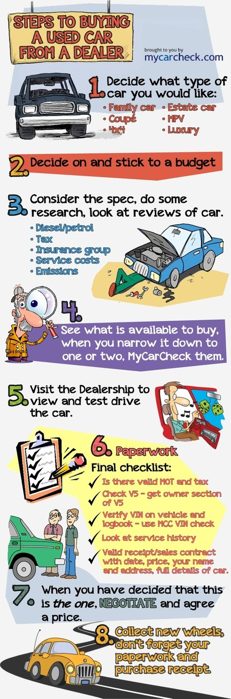 Steps to Buying a Used Car | Buying a new car | Scoop.it