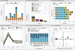 MedeAnalytics Platform   MedeAnalytics   Healthcare Analytics   Scoop.it