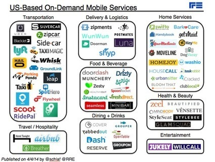 Uberification of the US Service Economy | Hot New Crowdfunding Platforms and Trends | Scoop.it