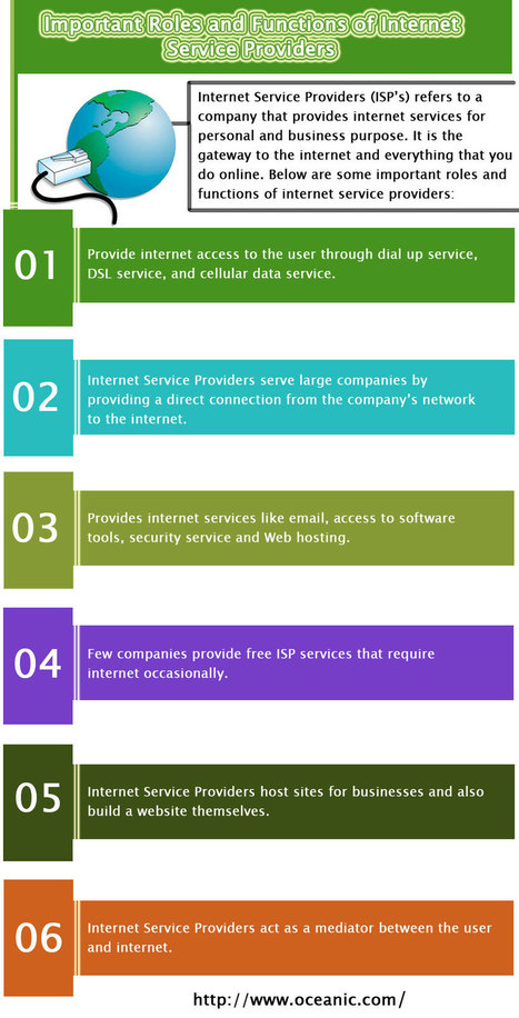 Important Roles and Functions of Internet Service Providers - Imgur | Oceanic | Scoop.it