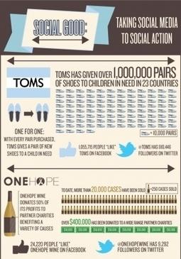 Social Good: Taking Social Media To Social Action[INFOGRAPHIC] | Social Media Mashup | Scoop.it