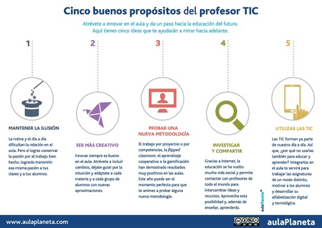Cinco buenos propósitos del profesor TIC | Aprendiendo a Distancia | Scoop.it