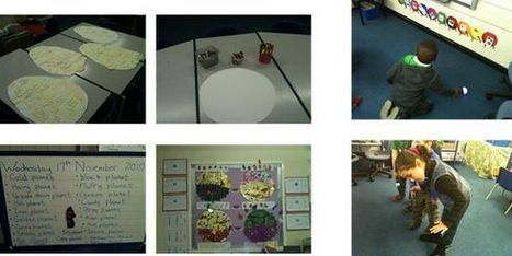 Redbridge Games Network | Evidence of #GBL at primary | Scoop.it