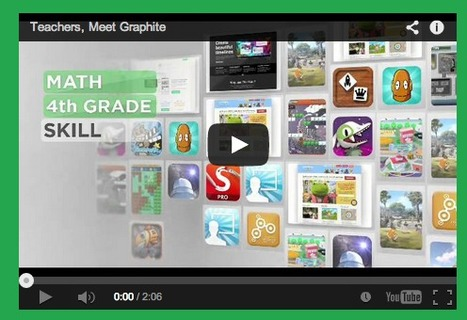 graphite | The best apps, games, websites, and digital curricula rated for learning | CCSS News Curated by Core2Class | Scoop.it