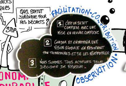Facilitation graphique et économie circulaire | La facilitation graphique et le design de l'information | Facilitation graphique | Scoop.it