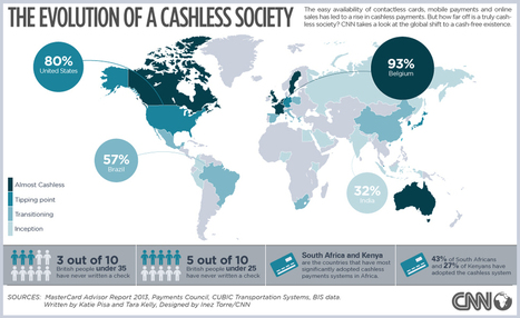 Is a cashless society on the cards? | The Future of Banking | Scoop.it