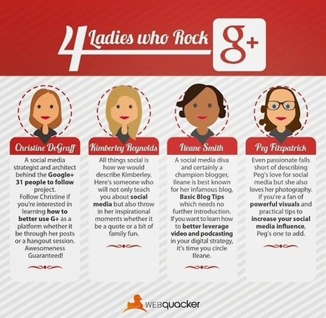 Kapil Jekishan - Google+ - 4 Ladies who rock G+ | Social Media Tips | Scoop.it